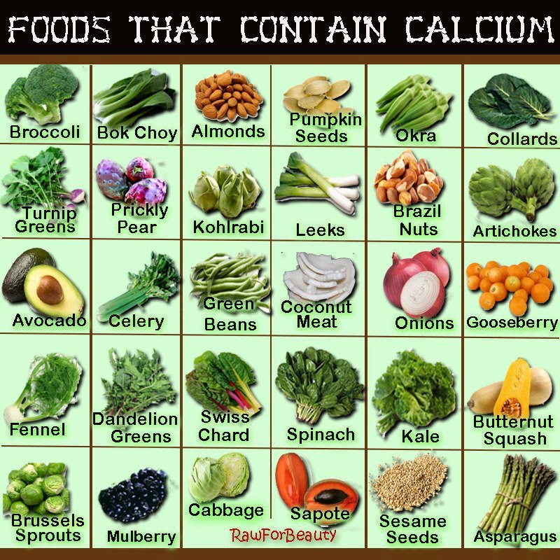 Plant Based Foods High In Magnesium