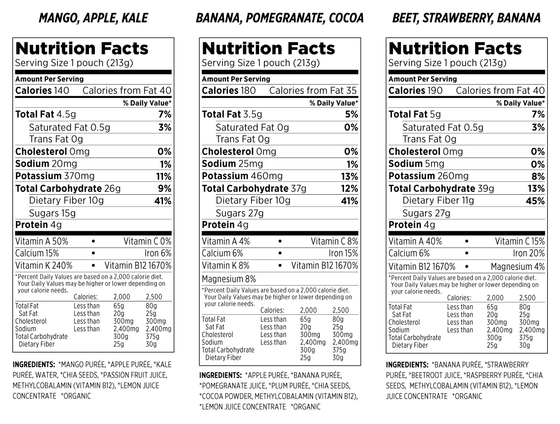 All Flavors Nutritional Facts